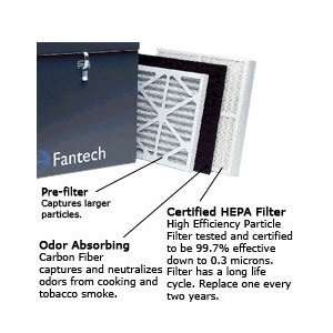 Fantech Replacement Pre Filter & Carbon Filter For CM3000
